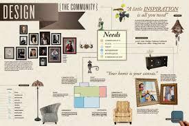 How To Make Portfolio For Interior Designer Sample Interior Design Portfolios Resume For A Interior