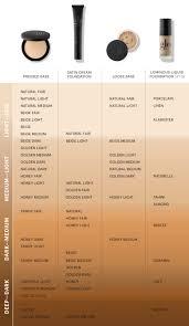 Glo Minerals Colour Chart 13 Inquisitive Glo Minerals Colour Chart