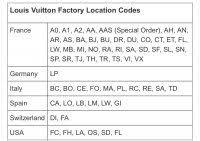 New Lv Date Factory Codes Purseforum