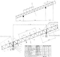 Ceiling Truss Span Chart Roof Truss Guide Design And Construction Of Standard