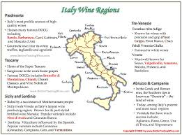 Italy Wine Regions Grapes Producers