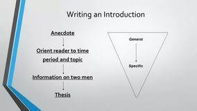 anecdotal essay avagadros hypothesis term papers custom an anecdote is a short account of an interesting incident usually intended to illustrate or support some point in an essay anecdote anecdotal