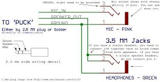 similiar xbox 360 controller pinout keywords xbox 360 slim controller diagram image about wiring diagram and
