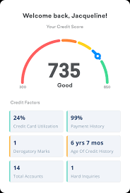 Show Me A Credit Score Chart Free Credit Score Free Credit Reports With Monitoring