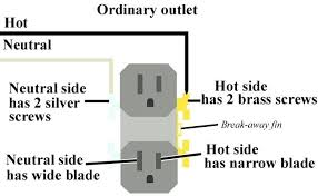 how to wire gfci outlet multiple outlet wiring diagram wire 2 gfci how to wire gfci outlet how to wire outlet larger image wire 2 gfci outlets together