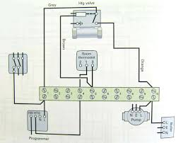 central heating timer wiring diagram examcram me drayton central heating programmer wiring diagram central heating wiring diagram kgt throughout timer