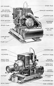 homelite dc generator smokstak i was going to describe the wiring schematic but it is open to misinterpretation so i have scanned the carburettor the fuel tank the schematic and the