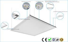 less led flat panel light 48w