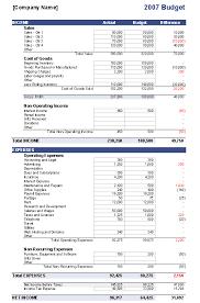 Budget For Non Profit Organization Rome Fontanacountryinn Com