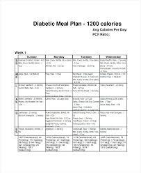 Diabetes Sample Menus 1500 Calorie Diabetic Diet Meal Plan Diabetic Sample Meal Plan Meal