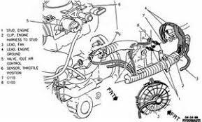 similiar 99 pontiac grand am engine diagram keywords diagram 99 grand am engine diagram justanswer com