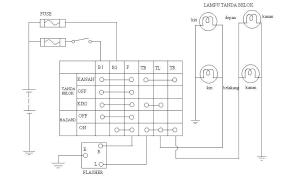 wiring diagram lampu belok wiring image wiring diagram wiring diagram kelistrikan lampu mobil wiring wiring diagrams car on wiring diagram lampu belok
