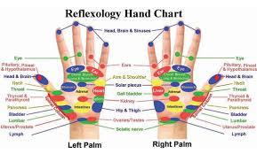 Eunice Ingham Reflexology Chart Rediscovering Reflexology A Helping Hand To Everyone Arab