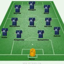 PSG predicted lineup against Manchester City in the Champions League