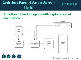 arduino based solar street light solar street light  arduino software  language arduino programming language 6