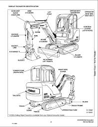 bobcat e mini excavator service repair workshop manual instant bobcat 331 331e 334 mini excavator service repair workshop manual 234311001 234511001 this manual content all service repair maintenance