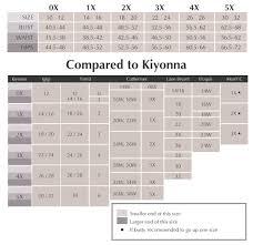 Plus Size Clothing Size Chart Kiyonna Size Chart Find Plus Size Fashions