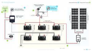 camper wiring diagram fresh camper electrical wiring diagram gallery camper wiring diagram unique fleetwood motorhome wiring diagram pioneer park floor plan fresh photograph of