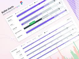 Figma Data Design Bullet Charts By Roman Kamushken On Dribbble