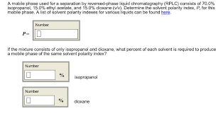 Hplc Solvent Polarity Chart Solved A Mobile Phase Used For A Separation By Reversed P