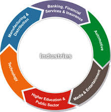 Image result for industries