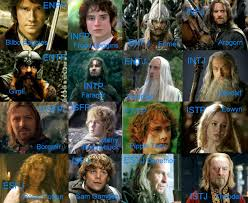 Lord Of The Rings Character Chart A Much Better Lotr Mbti Chart Especially When It Comes To
