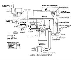 solved vacuum line diagram mazda miata fixya vacuum line diagram mazda miata 81ea4c0 gif