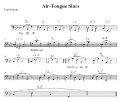Marching Baritone Finger Chart Bass Clef Euphonium
