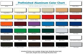 Anodized Aluminum Paint Color Gamerproblems Co