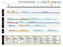Free Product Roadmap Template Powerpoint Roadmap Powerpoint Template