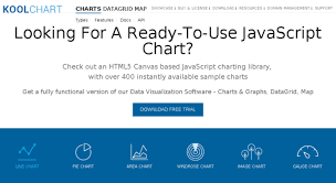 Kool Chart Access Koolchart Com Javascript Charts Html5 Canvas Based