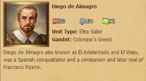 「Diego de Almagro」の画像検索結果