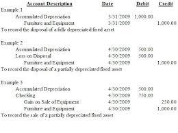 Fixed Asset Depreciation Schedule Create A Depreciation Schedule In Excel From Scratch Download Sample
