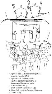 2001 chevy cavalier engine diagram wiring diagram features cavalier engine diagram wiring diagram mega 2001 chevy cavalier engine diagram