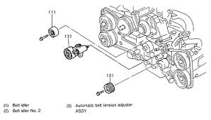 need diagram for 2000 subaru forester timing belt it is necessary to remove the automatic adjuster assembly and reset the pushrod for timing belt