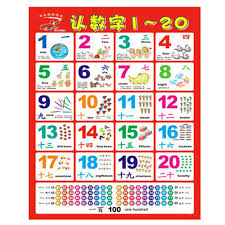 Alphabet Numbers Chart Number Alphabet Chart Kids Early Educational Toys Kid
