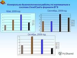 Презентация на тему Методическое объединение естественно  34 Контрольно диагностические работы по математике в системе СтадГрад в формате ЕГЭ Сентябрь 2009 год Май 2009 год Октябрь 2009 год