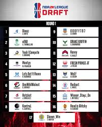 NBA 2K League Draft Results (Updated ...