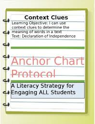 Anchor Chart Protocol By The Social Studies Stash Tpt