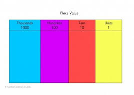 Hundreds Tens Units Chart Place Value Thousands Hundreds Tens Units Printable