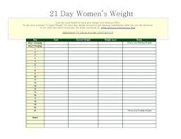 Weight Loss Percentage Spreadsheet Group Weight Loss Chart Forte Euforic Co Percentage Crossfit