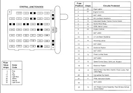 2001 ford mustang fuse diagram wiring library 2001 ford mustang cobra has a 9 amp draw on the 6 maxi fuse under rh