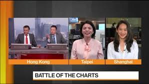 Battle Of The Charts Bloomberg Livia Yap Liviayap11 Twitter