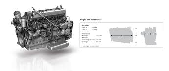 Engine Dimensions Chart Mercedes Benz Bus Classic Engines