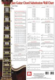 Guitar Scale Wall Chart Mel Bays Jazz Guitar Chord Substitution Wall Chart Guitar