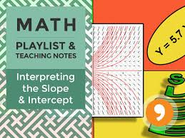 interpreting the slope and intercept playlist and teaching notes