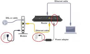 how to setup wireless router