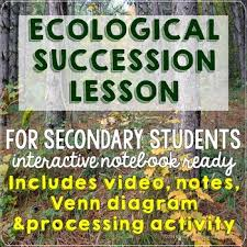Primary Succession And Secondary Succession Venn Diagram Ecological Primary Secondary Succession Lesson Worksheet