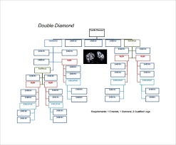 Diamond Chart It Works Free 6 Diamond Chart Templates In Pdf