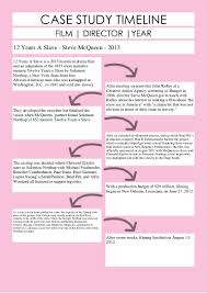 film case study timeline years